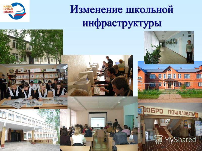 Изменение школьной инфраструктуры