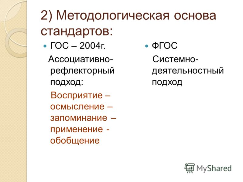 2) Методологическая основа стандартов: ГОС – 2004г. Ассоциативно- рефлекторный подход: Восприятие – осмысление – запоминание – применение - обобщение ФГОС Системно- деятельностный подход