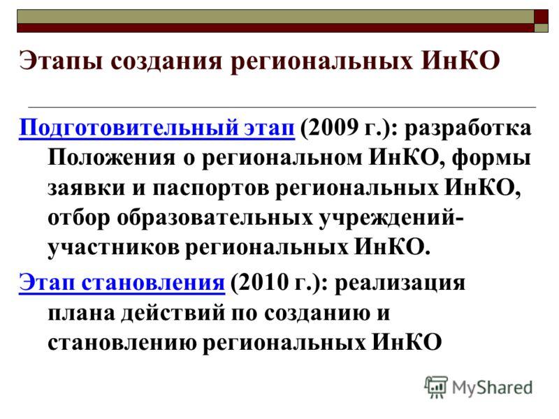 Этапы создания региональных ИнКО Подготовительный этап (2009 г.): разработка Положения о региональном ИнКО, формы заявки и паспортов региональных ИнКО, отбор образовательных учреждений- участников региональных ИнКО. Этап становления (2010 г.): реализ