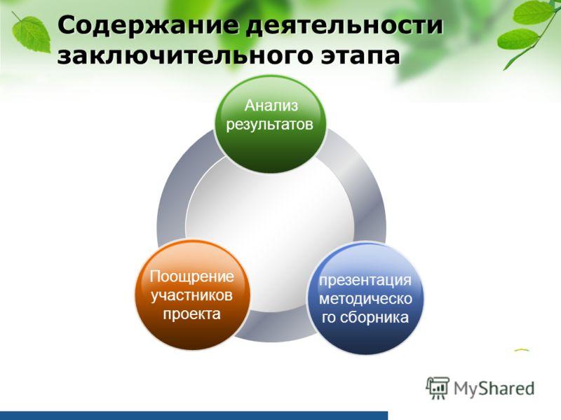 Содержание деятельности заключительного этапа Анализ результатов Поощрение участников проекта презентация методическо го сборника