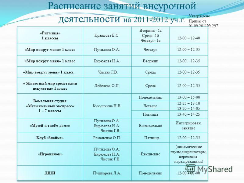 Расписание занятий внеурочной деятельности на 2011-2012 уч.г. Утверждено Приказ от 01.09.2011 297