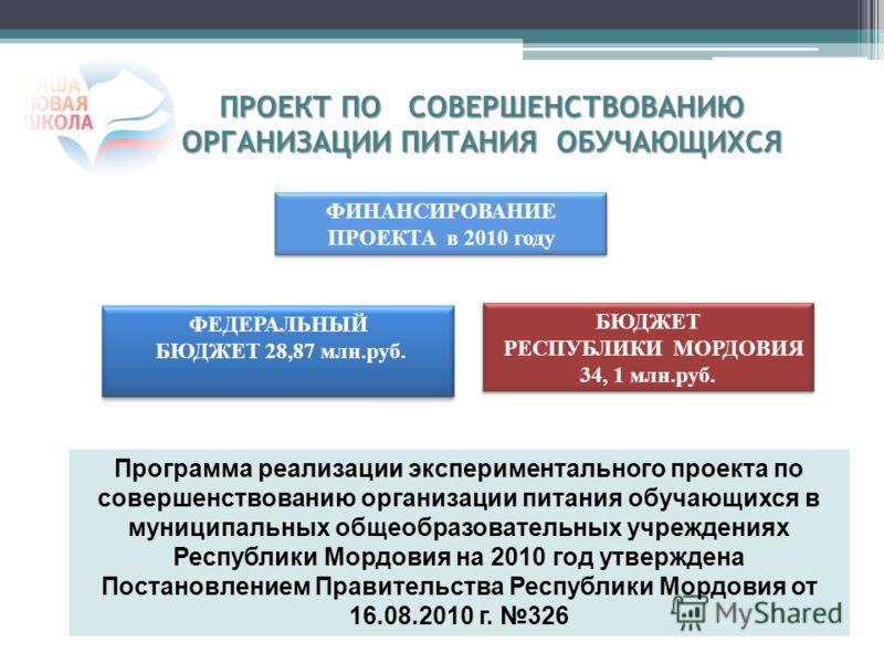 ФИНАНСИРОВАНИЕ ПРОЕКТА в 2010 году БЮДЖЕТ РЕСПУБЛИКИ МОРДОВИЯ 34, 1 млн.руб. ФЕДЕРАЛЬНЫЙ БЮДЖЕТ 28,87 млн.руб. БДЖЕТ ГОРОДСКОГО ОКРУГА САРАНСК ПРОЕКТ ПО СОВЕРШЕНСТВОВАНИЮ ОРГАНИЗАЦИИ ПИТАНИЯ ОБУЧАЮЩИХСЯ Программа реализации экспериментального проекта