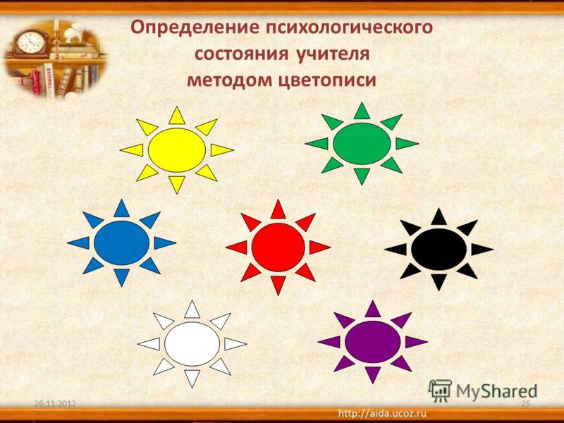 26.11.201225 Определение психологического состояния учителя методом цветописи