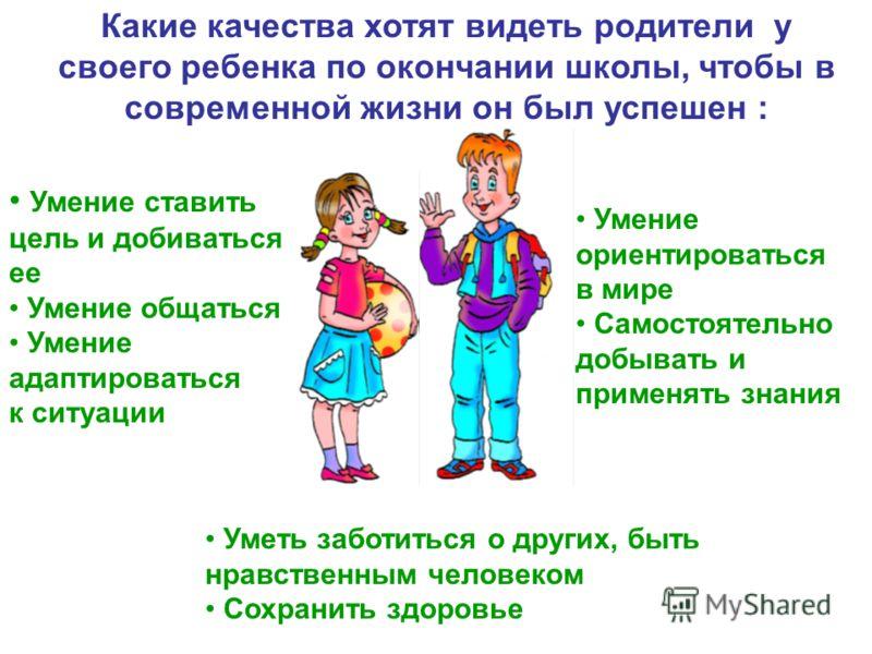 Какие качества хотят видеть родители у своего ребенка по окончании школы, чтобы в современной жизни он был успешен : Умение ставить цель и добиваться ее Умение общаться Умение адаптироваться к ситуации Умение ориентироваться в мире Самостоятельно доб