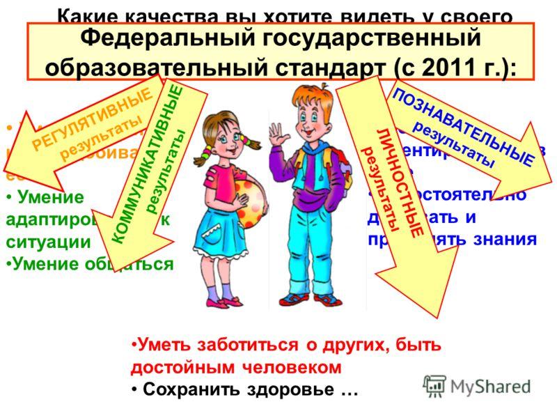 Какие качества вы хотите видеть у своего ребенка на выходе из школы, чтобы в современной жизни он был успешен? Умение ставить цель и добиваться ее Умение адаптироваться к ситуации Умение общаться Умение ориентироваться в мире Самостоятельно добывать