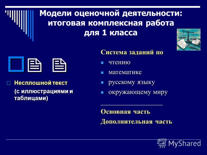 Несплошной текст Несплошной текст (с иллюстрациями и таблицами) (с иллюстрациями и таблицами) Система заданий по чтению чтению математике математике русскому языку русскому языку окружающему миру окружающему миру__________________ Основная часть Допо