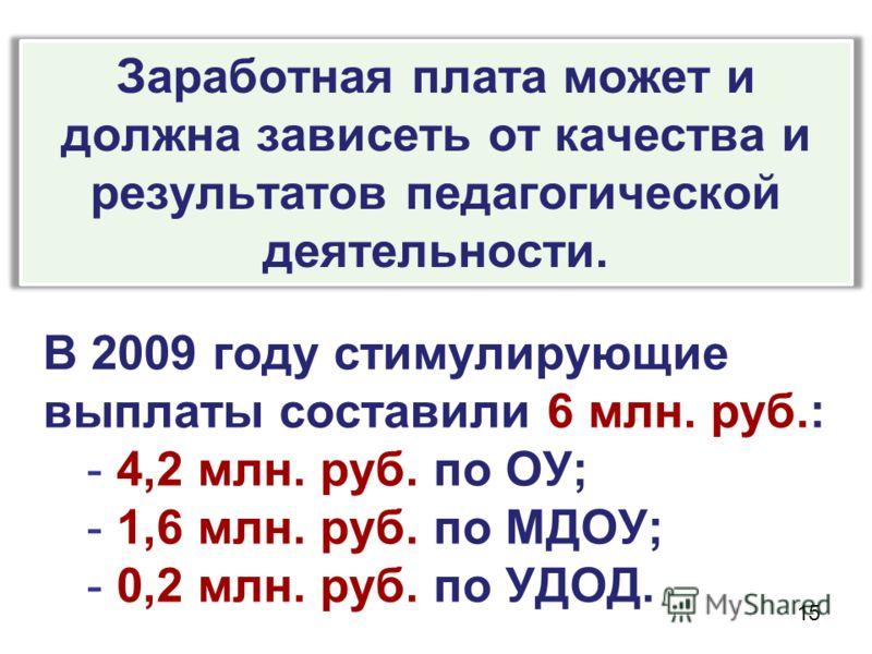 В 2009 году стимулирующие выплаты составили 6 млн. руб.: - 4,2 млн. руб. по ОУ; - 1,6 млн. руб. по МДОУ; - 0,2 млн. руб. по УДОД. Заработная плата может и должна зависеть от качества и результатов педагогической деятельности. 15