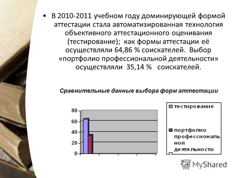 В 2010-2011 учебном году доминирующей формой аттестации стала автоматизированная технология объективного аттестационного оценивания (тестирование); как формы аттестации её осуществляли 64,86 % соискателей. Выбор «портфолио профессиональной деятельнос
