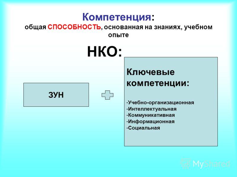 «Концепция модернизации Российского образования»: «…Первостепенной задачей является достижение нового, современного качества образования… Это ориентация не только на усвоение обучающимися определенной суммы знаний, но и на развитие его личности, форм