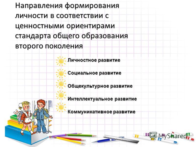 Направления формирования личности в соответствии с ценностными ориентирами стандарта общего образования второго поколения Личностное развитие Социальное развитие Общекультурное развитие Интеллектуальное развитие Коммуникативное развитие
