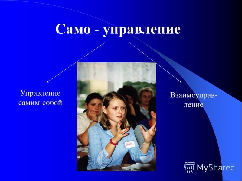 Само - управление Управление самим собой Взаимоуправ- ление