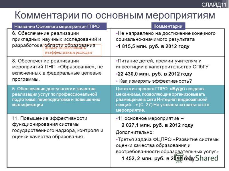 СЛАЙД11 Комментарии по основным мероприятиям 6. Обеспечение реализации прикладных научных исследований и разработок в области образования Не направлено на достижение конечного социально-значимого результата 1 815,5 млн. руб. в 2012 году 8. Обеспечени