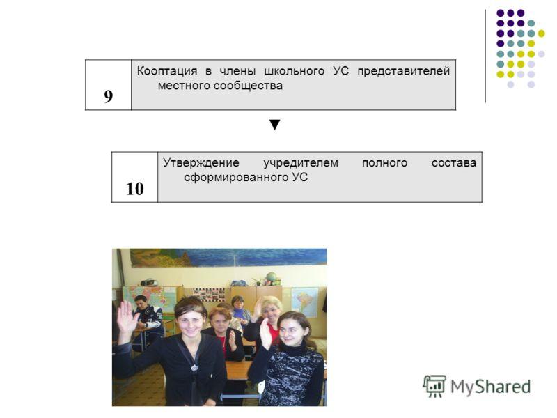 9 Кооптация в члены школьного УС представителей местного сообщества 10 Утверждение учредителем полного состава сформированного УС