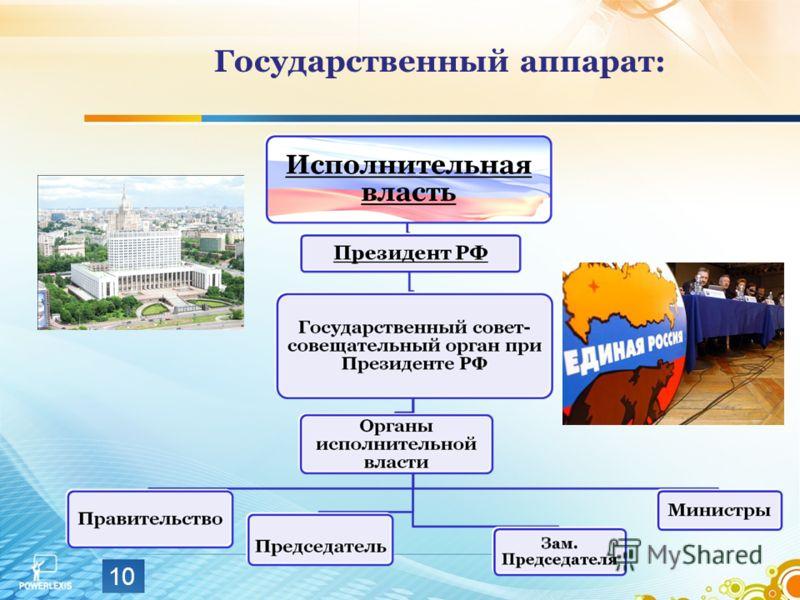 10 Государственный аппарат: