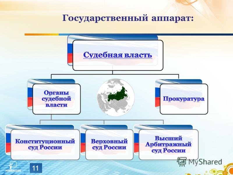 11 Государственный аппарат: