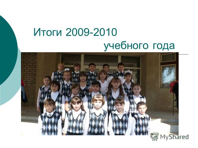Итоги 2009-2010 учебного года 5а, гимназический класс