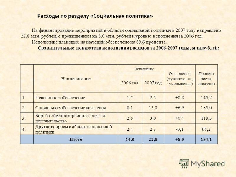 Расходы по разделу «Социальная политика» На финансирование мероприятий в области социальной политики в 2007 году направлено 22,8 млн. рублей, с превышением на 8,0 млн. рублей к уровню исполнения за 2006 год. Исполнение плановых назначений обеспечено