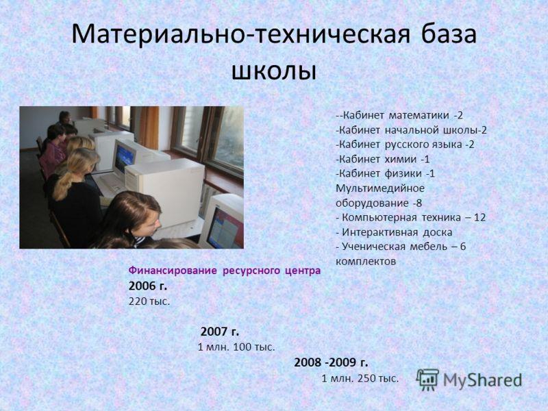 Материально-техническая база школы --Кабинет математики -2 -Кабинет начальной школы-2 -Кабинет русского языка -2 -Кабинет химии -1 -Кабинет физики -1 Мультимедийное оборудование -8 - Компьютерная техника – 12 - Интерактивная доска - Ученическая мебел
