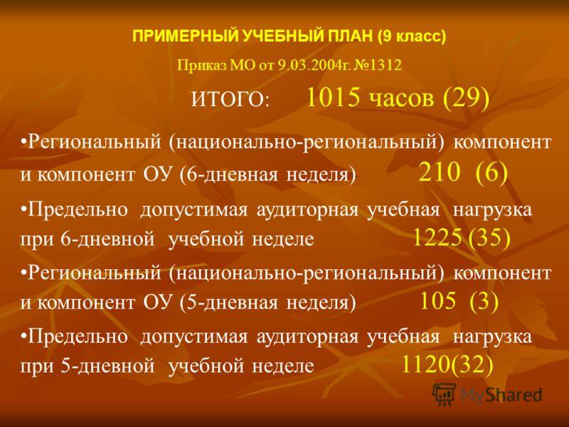 ПРИМЕРНЫЙ УЧЕБНЫЙ ПЛАН (9 класс) Приказ МО от 9.03.2004г. 1312 Учебные предметы Количество часов Русский язык70 (2) Литература 105 (3) Иностранный язык 105 (3) Математика 175 (5) Информатика и ИКТ 70 (2) История 70 (2) Обществознание (включая экономи