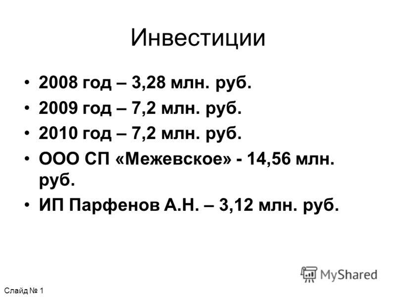Инвестиции 2008 год – 3,28 млн. руб. 2009 год – 7,2 млн. руб. 2010 год – 7,2 млн. руб. ООО СП «Межевское» - 14,56 млн. руб. ИП Парфенов А.Н. – 3,12 млн. руб. Слайд 1