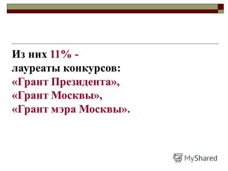 Из них 11% - лауреаты конкурсов: «Грант Президента», «Грант Москвы», «Грант мэра Москвы».