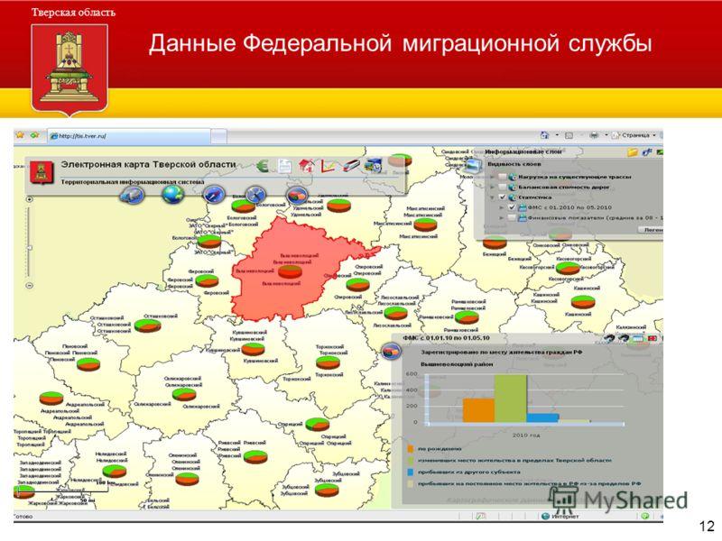 Администрация Тверской области Тверская область 12 Данные Федеральной миграционной службы