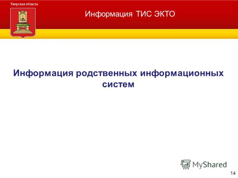 Администрация Тверской области Тверская область 14 Информация ТИС ЭКТО Информация родственных информационных систем