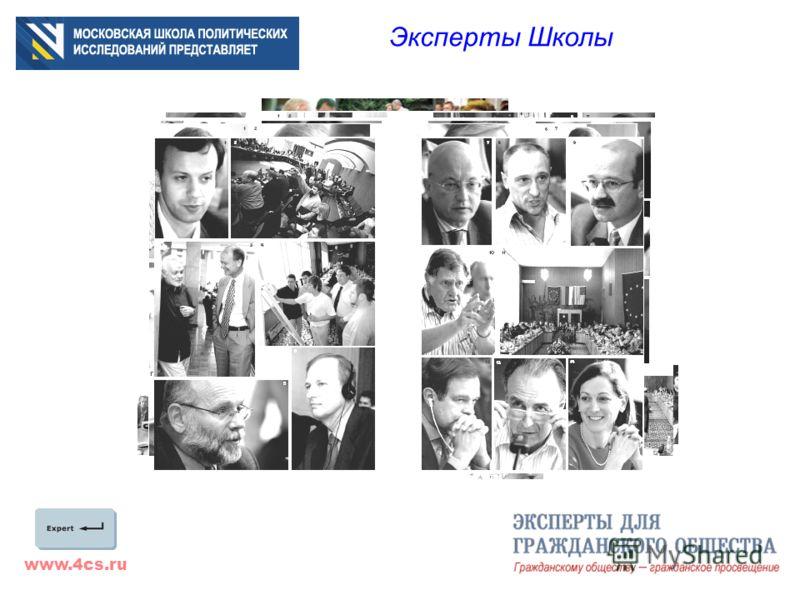 www.4cs.ru Эксперты Школы