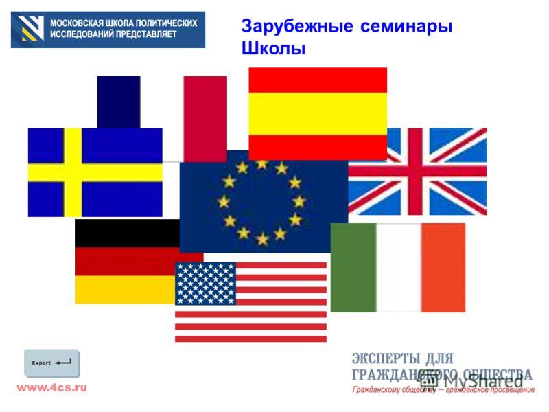 www.4cs.ru Зарубежные семинары Школы
