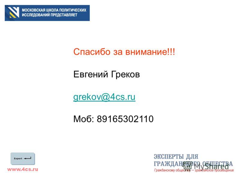 www.4cs.ru Спасибо за внимание!!! Евгений Греков grekov@4cs.ru Моб: 89165302110