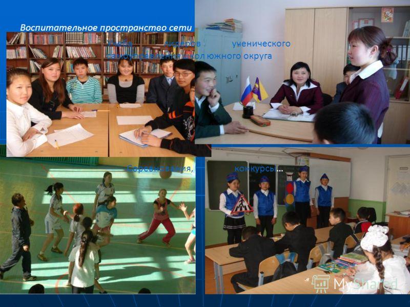 Воспитательное пространство сети Учеба лидеров ученического самоуправления школ южного округа Соревнования, конкурсы…