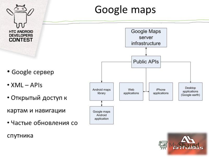 Google maps Google сервер XML – APIs Открытый доступ к картам и навигации Частые обновления со спутника