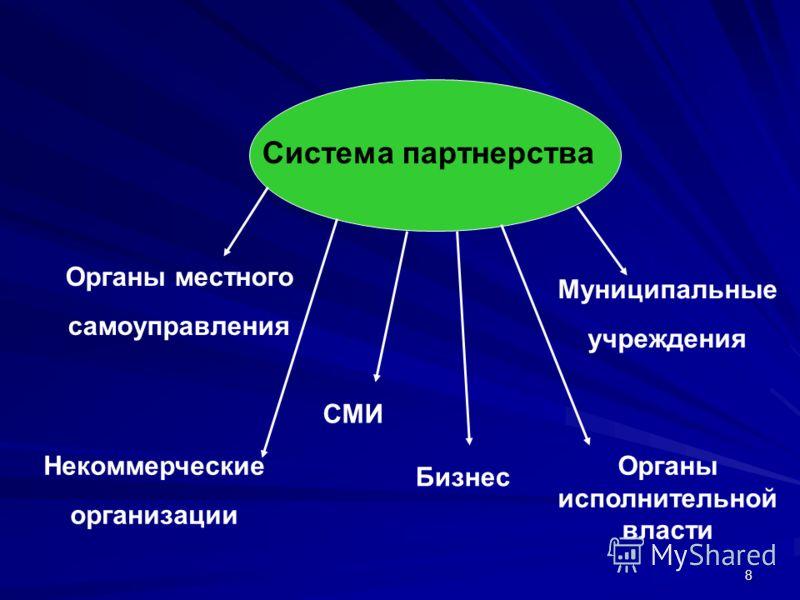 8 Система партнерства Некоммерческие организации Муниципальные учреждения Органы исполнительной власти СМИ Органы местного самоуправления Бизнес