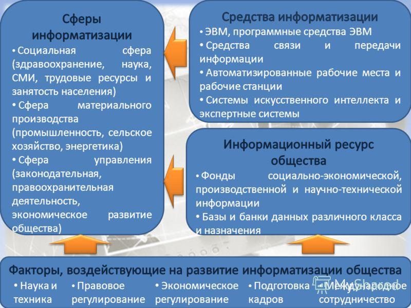 Образования и науки российской