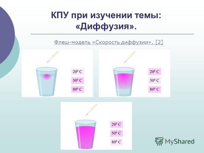 КПУ при изучении темы: «Диффузия». Флеш-модель «Скорость диффузии». [2]