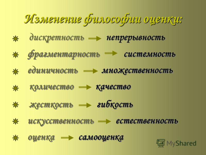 Изменение философии оценки: дискретность непрерывность дискретность непрерывность фрагментарность системность единичность множественность количество качество жесткость гибкость искусственность естественность оценка самооценка