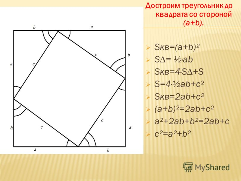 Достроим треугольник до квадрата со стороной (a+b). Sкв=(a+b)² S= ½·ab Sкв=4·S+S S=4·½ab+c² Sкв=2ab+c² (a+b)²=2ab+c² a²+2ab+b²=2ab+c c²=a²+b²