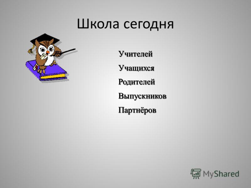 Школа сегодня УчителейУчащихсяРодителейВыпускниковПартнёров