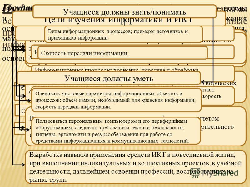 Информационные процессы – фундаментальная основа линии «Информация и информационные процессы» определяющая компонент современной информационной цивилизации. Особенности линии «Информации и информационных процессов» Сущность и закономерности протекани
