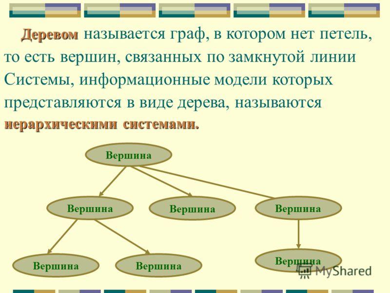 Деревом иерархическими системами. Деревом называется граф, в котором нет петель, то есть вершин, связанных по замкнутой линии Системы, информационные модели которых представляются в виде дерева, называются иерархическими системами. Вершина