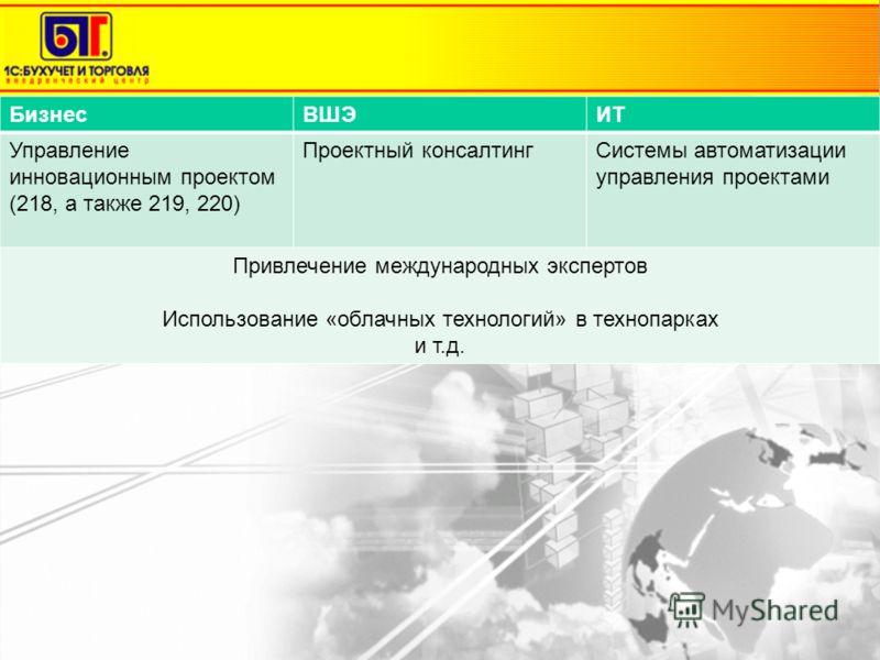 БизнесВШЭИТ Управление инновационным проектом (218, а также 219, 220) Проектный консалтингСистемы автоматизации управления проектами Привлечение международных экспертов Использование «облачных технологий» в технопарках и т.д.