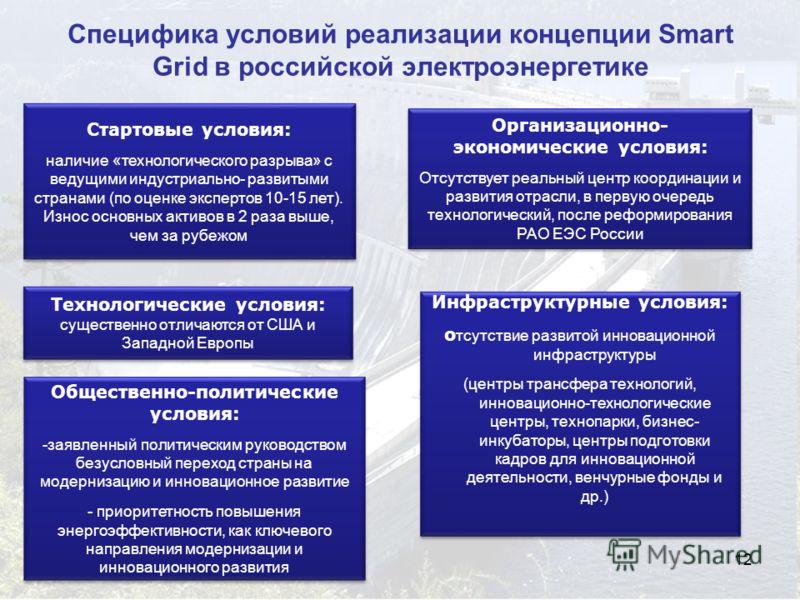 12 Специфика условий реализации концепции Smart Grid в российской электроэнергетике Организационно- экономические условия: Отсутствует реальный центр координации и развития отрасли, в первую очередь технологический, после реформирования РАО ЕЭС Росси