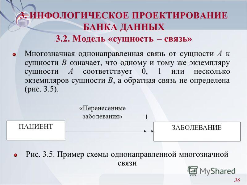 36 Многозначная однонаправленная связь от сущности А к сущности В означает, что одному и тому же экземпляру сущности А соответствует 0, 1 или несколько экземпляров сущности В, а обратная связь не определена (рис. 3.5). Рис. 3.5. Пример схемы однонапр
