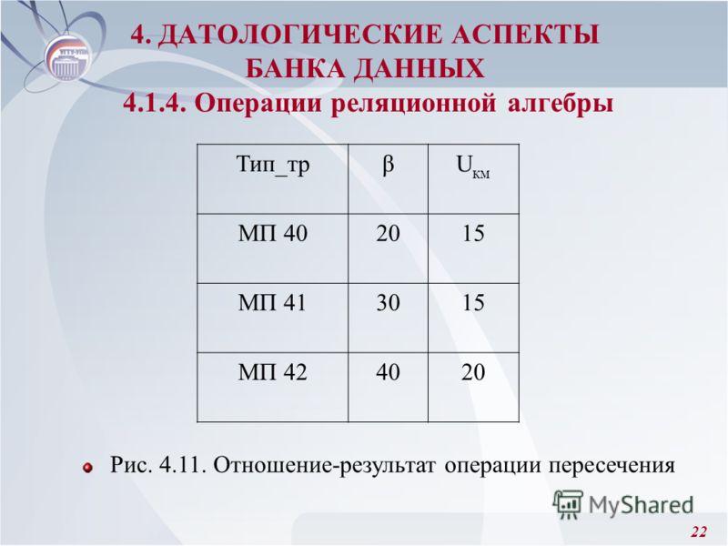 22 4. ДАТОЛОГИЧЕСКИЕ АСПЕКТЫ БАНКА ДАННЫХ 4.1.4. Операции реляционной алгебры Рис. 4.11. Отношение-результат операции пересечения Тип_трβU км МП 402015 МП 413015 МП 424020