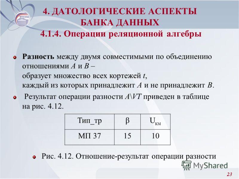23 4. ДАТОЛОГИЧЕСКИЕ АСПЕКТЫ БАНКА ДАННЫХ 4.1.4. Операции реляционной алгебры Рис. 4.12. Отношение-результат операции разности Разность между двумя совместимыми по объединению отношениями А и В – образует множество всех кортежей t, каждый из которых