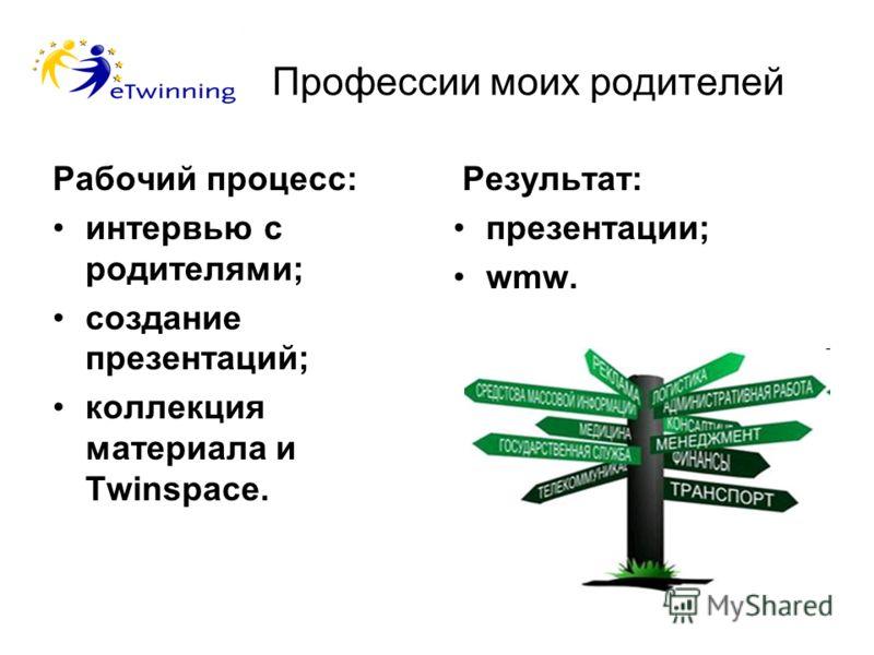 Профессии моих родителей Рабочий процесс: интервью с родителями; создание презентаций; коллекция материала и Twinspace. Результат: презентации; wmw.