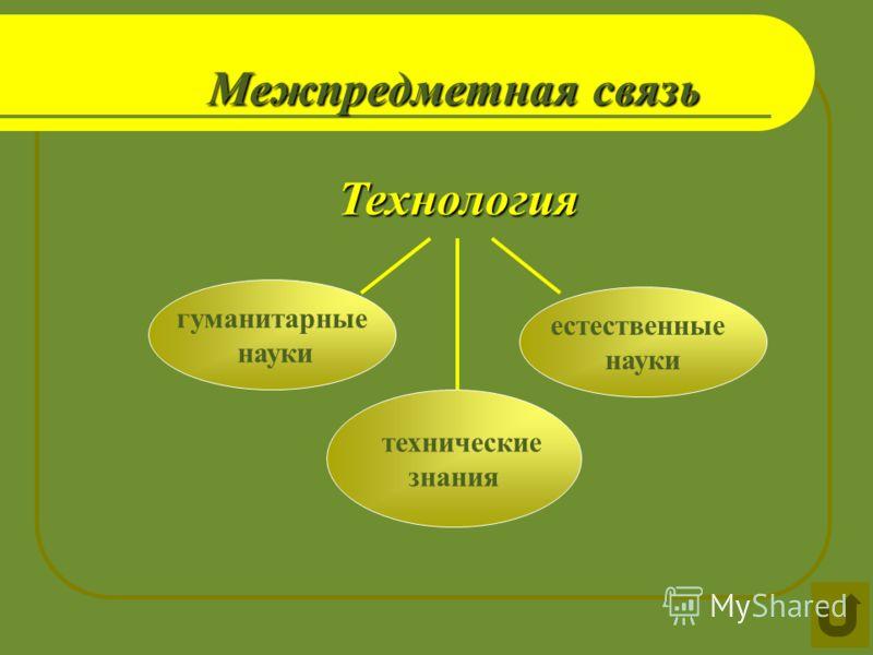 Межпредметная связь Межпредметная связь Технология Технология технические знания естественные науки гуманитарные науки