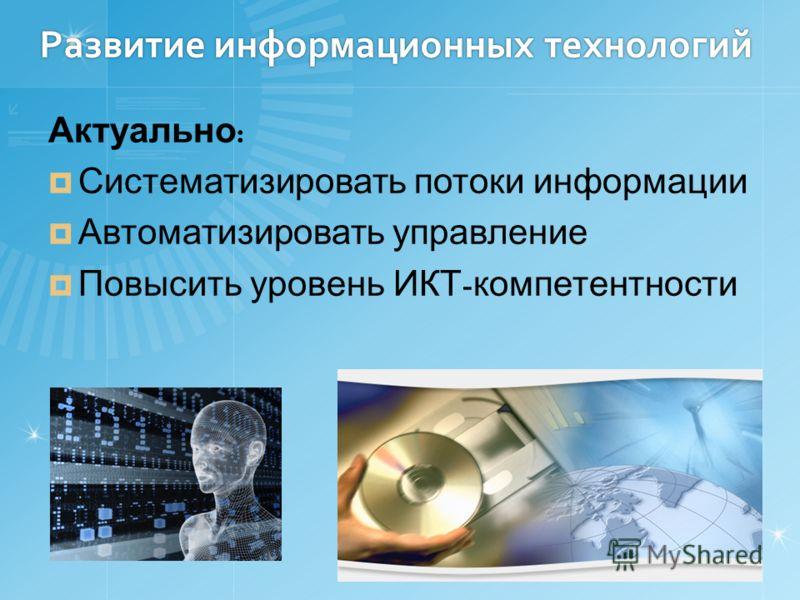Развитие информационных технологий Актуально : Систематизировать потоки информации Автоматизировать управление Повысить уровень ИКТ - компетентности
