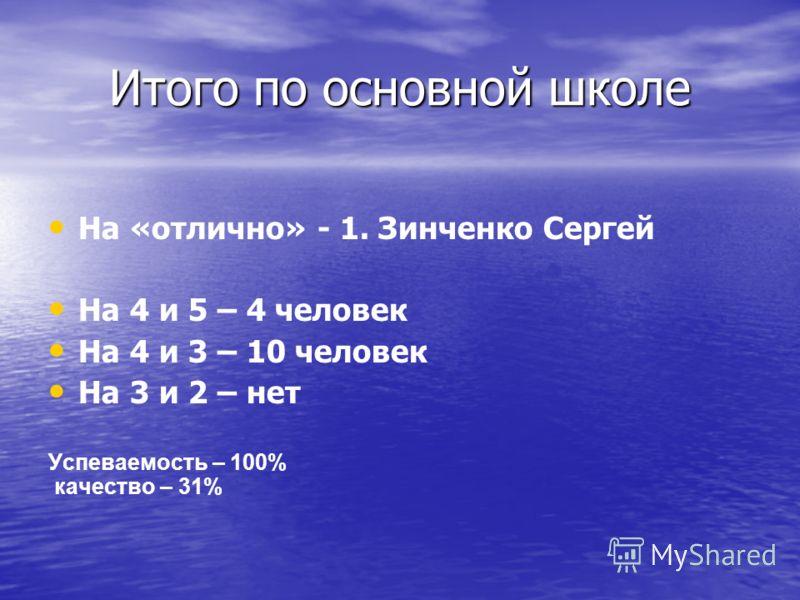 Итого по основной школе На «отлично» - 1. Зинченко Сергей На 4 и 5 – 4 человек На 4 и 3 – 10 человек На 3 и 2 – нет Успеваемость – 100% качество – 31%