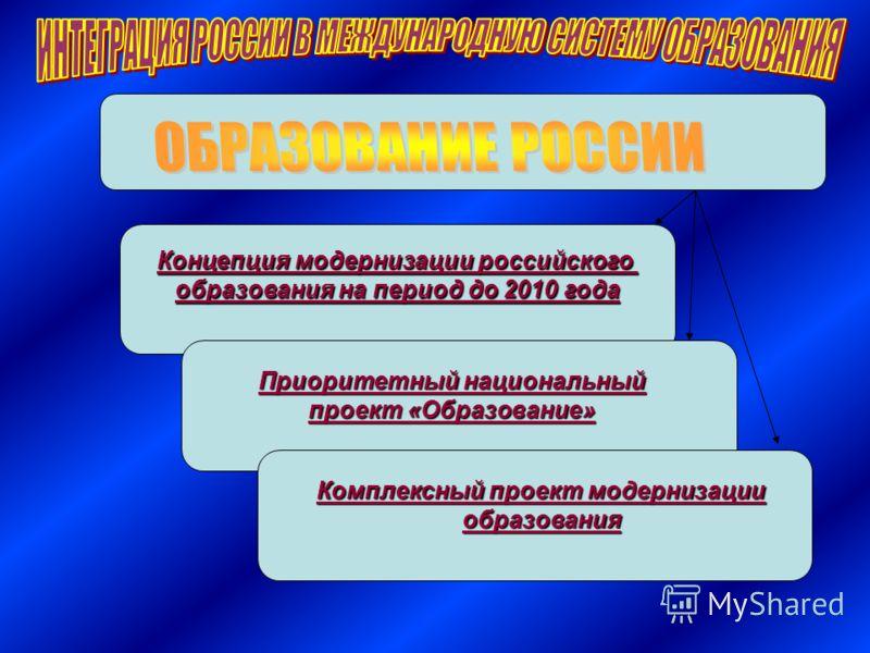 Концепция модернизации российского образования на период до 2010 года Приоритетный национальный проект «Образование» Комплексный проект модернизации образования